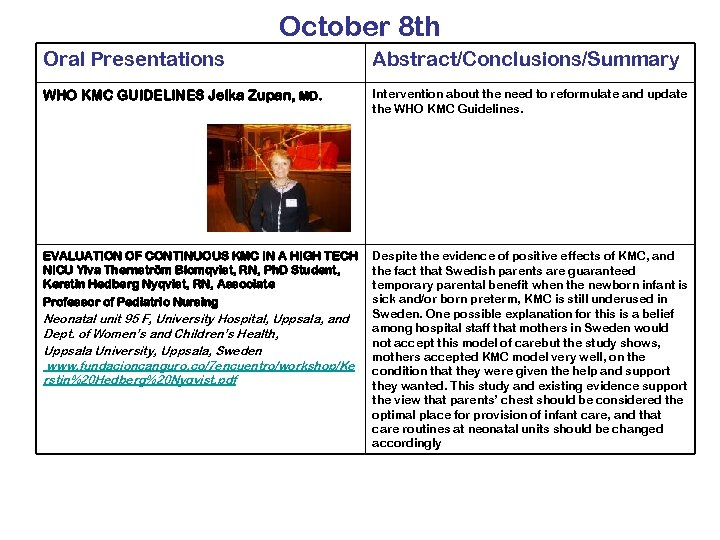 October 8 th Oral Presentations Abstract/Conclusions/Summary WHO KMC GUIDELINES Jelka Zupan, MD. Intervention about
