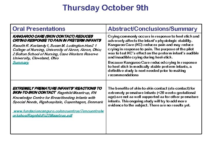 Thursday October 9 th Oral Presentations Abstract/Conclusions/Summary KANGAROO CARE (SKIN CONTACT) REDUCES CRYING RESPONSE