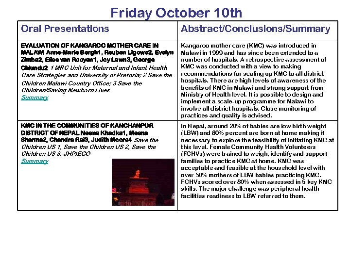 Friday October 10 th Oral Presentations Abstract/Conclusions/Summary EVALUATION OF KANGAROO MOTHER CARE IN MALAWI