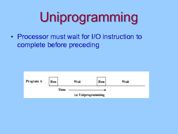 Uniprogramming • Processor must wait for I/O instruction to complete before preceding