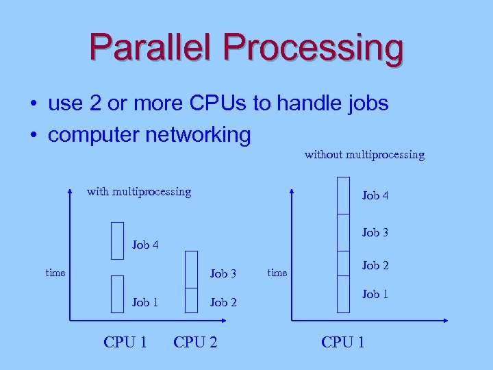 Parallel Processing • use 2 or more CPUs to handle jobs • computer networking