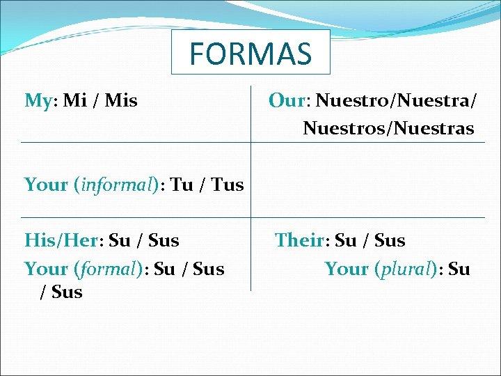 FORMAS My: Mi / Mis Our: Nuestro/Nuestra/ Nuestros/Nuestras Your (informal): Tu / Tus His/Her: