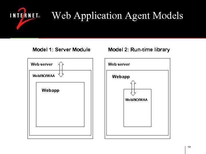 Web Application Agent Models Model 1: Server Module Web server Web. ISO/WAA Model 2: