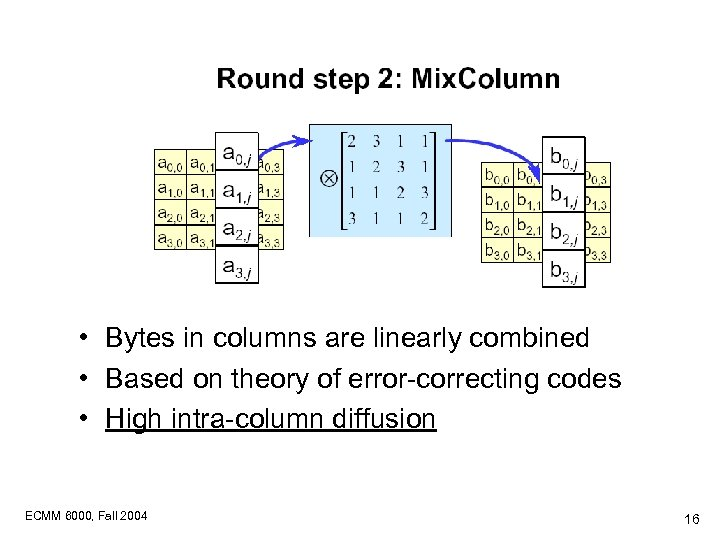 • Bytes in columns are linearly combined • Based on theory of error-correcting