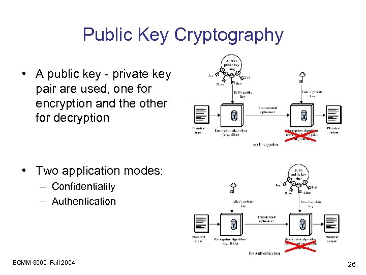 Public Key Cryptography • A public key - private key pair are used, one