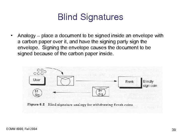 Blind Signatures • Analogy – place a document to be signed inside an envelope
