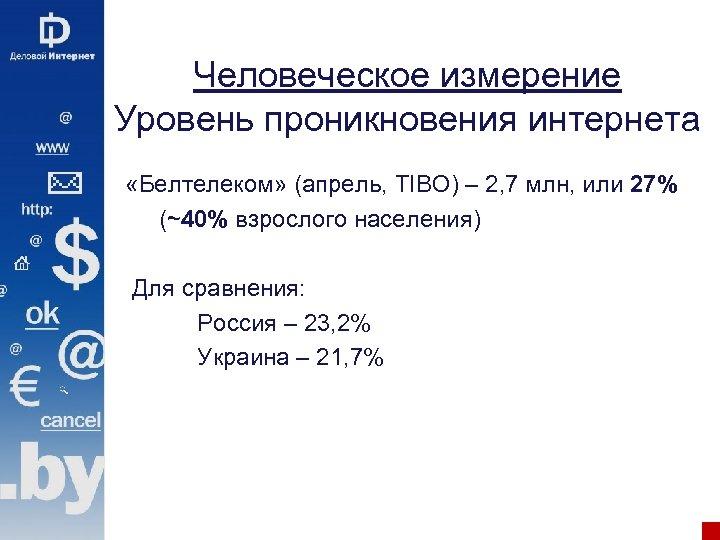 Человеческое измерение Уровень проникновения интернета «Белтелеком» (апрель, TIBO) – 2, 7 млн, или 27%