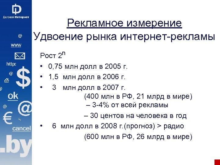 Рекламное измерение Удвоение рынка интернет-рекламы Рост 2 n • 0, 75 млн долл в