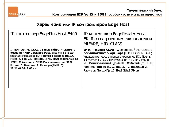 Теоретический блок Контроллеры HID Vert. X и EDGE: особенности и характеристики Характеристики IP-контроллеров Edge