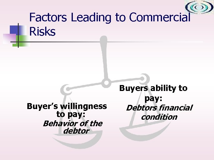 Factors Leading to Commercial Risks Buyer's willingness to pay: Behavior of the debtor Buyers