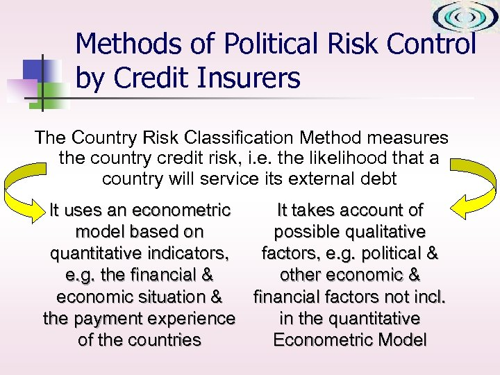 Methods of Political Risk Control by Credit Insurers The Country Risk Classification Method measures