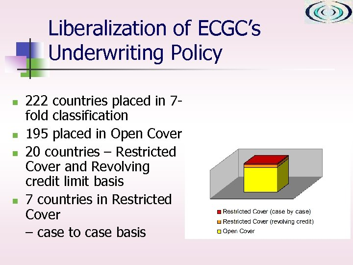 Liberalization of ECGC's Underwriting Policy n n 222 countries placed in 7 fold classification