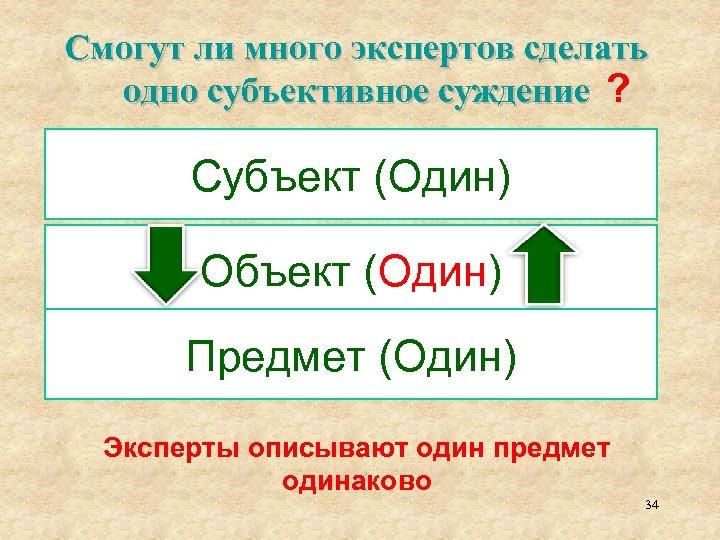 Смогут ли много экспертов сделать одно субъективное суждение ? Субъект (Один) Объект (Один) Предмет