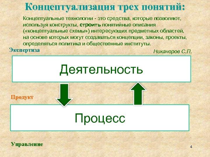 Концептуализация трех понятий: Концептуальные технологии - это средства, которые позволяют, используя конструкты, строить понятийные