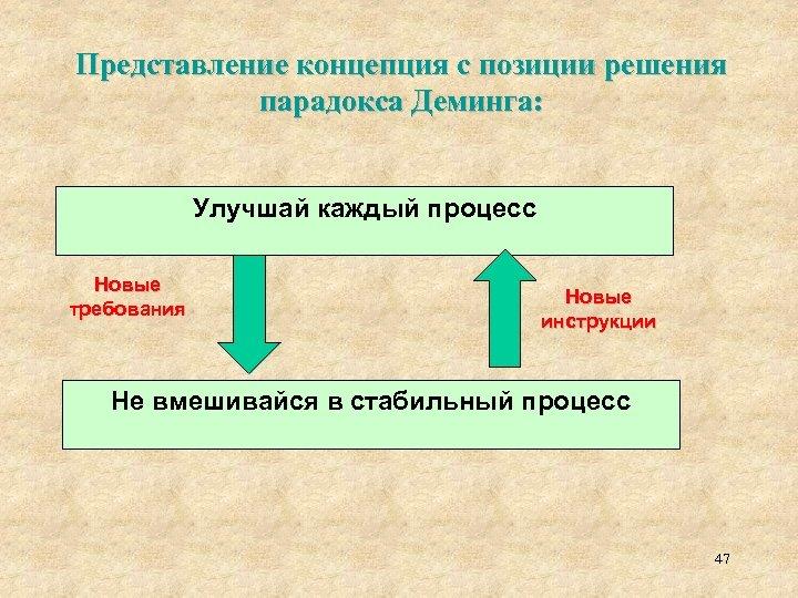 Представление концепция с позиции решения парадокса Деминга: Улучшай каждый процесс Новые требования Новые инструкции