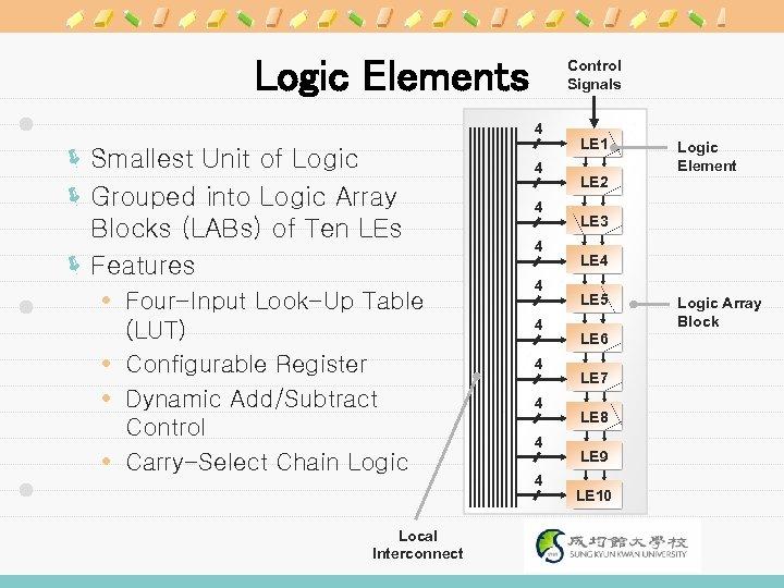 Logic Elements Control Signals 4 ë Smallest Unit of Logic ë Grouped into Logic