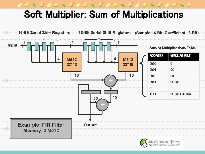 Soft Multiplier: Sum of Multiplications 16 -Bit Serial Shift Registers Input 1 1 (Sample