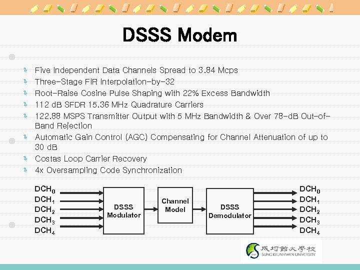 DSSS Modem Five Independent Data Channels Spread to 3. 84 Mcps Three-Stage FIR Interpolation-by-32