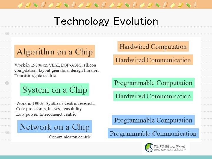 Technology Evolution