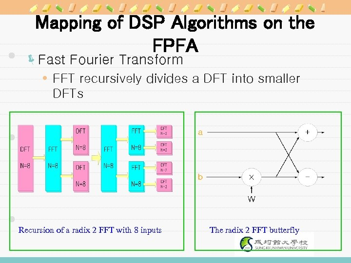 Mapping of DSP Algorithms on the FPFA ëFast Fourier Transform FFT recursively divides a