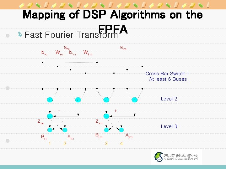Mapping of DSP Algorithms on the FPFA ëFast Fourier Transform