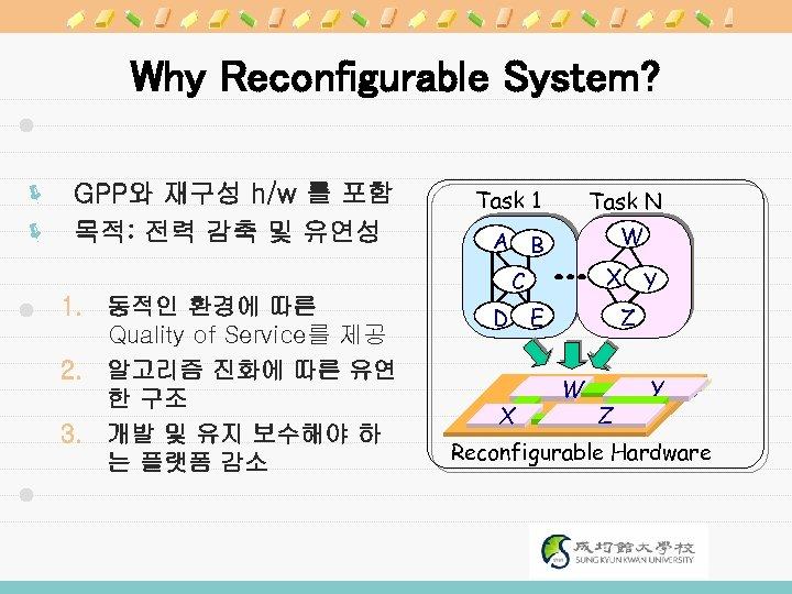 Why Reconfigurable System? ë GPP와 재구성 h/w 를 포함 ë 목적: 전력 감축 및