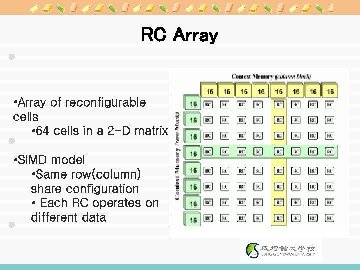 RC Array • Array of reconfigurable cells • 64 cells in a 2 -D