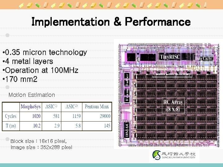 Implementation & Performance • 0. 35 micron technology • 4 metal layers • Operation
