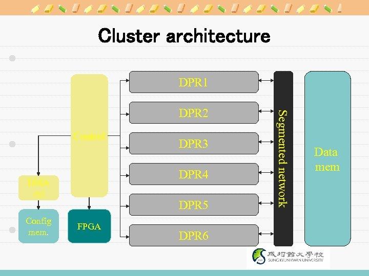 Cluster architecture DPR 1 Control DPR 4 DMA ctrl Config mem. DPR 3 DPR
