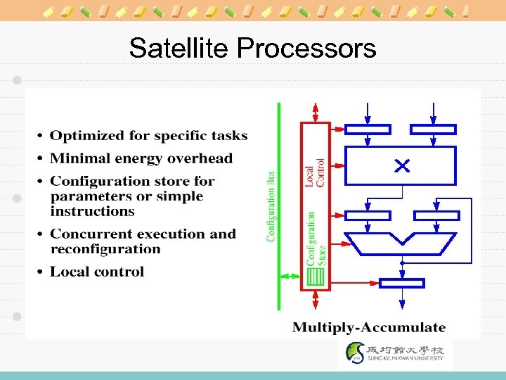 Satellite Processors