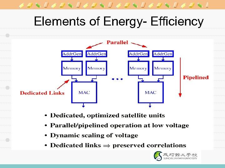 Elements of Energy- Efficiency