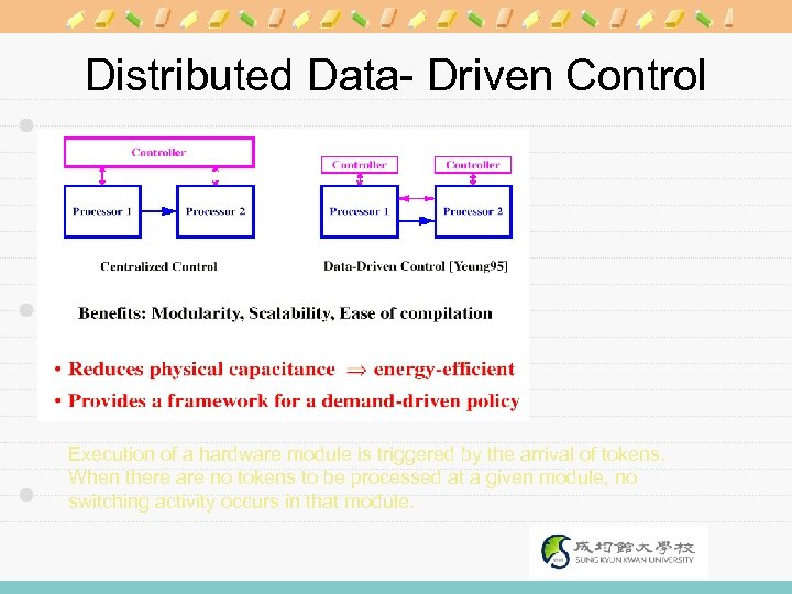 Distributed Data- Driven Control Execution of a hardware module is triggered by the arrival