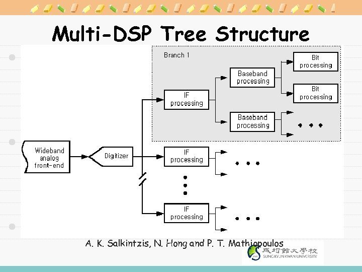 Multi-DSP Tree Structure A. K. Salkintzis, N. Hong and P. T. Mathiopoulos