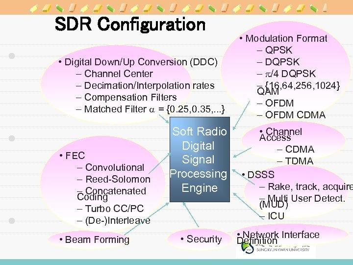 SDR Configuration • Digital Down/Up Conversion (DDC) – Channel Center – Decimation/Interpolation rates –