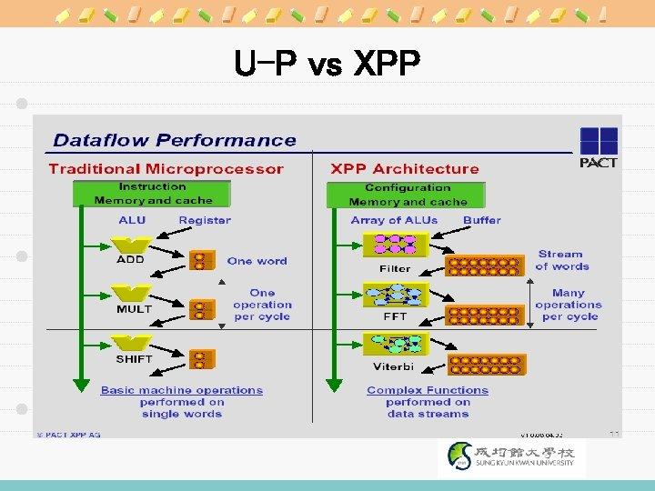 U-P vs XPP