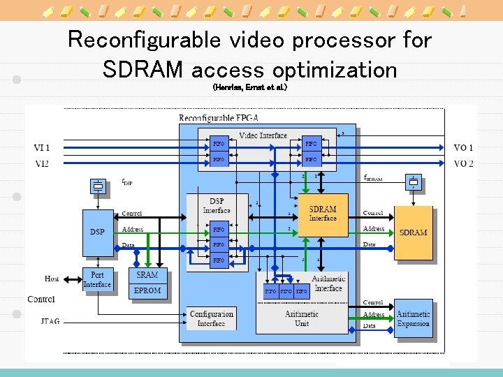 Reconfigurable video processor for SDRAM access optimization (Henriss, Ernst et al. )
