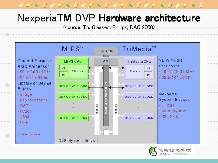 Nexperia. TM DVP Hardware architecture (source: Th. Claasen, Philips, DAC 2000)