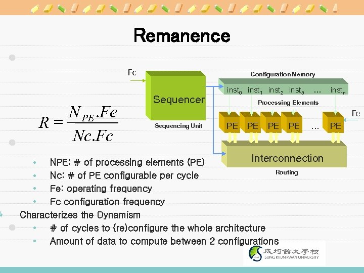 ë Remanence Fc N PE. Fe R= Nc. Fc Configuration Memory Sequencer inst 0