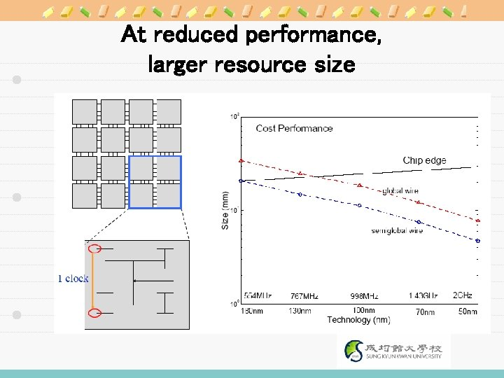 At reduced performance, larger resource size