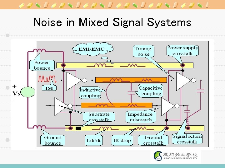 Noise in Mixed Signal Systems