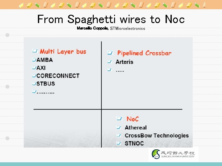 From Spaghetti wires to Noc Marcello Coppola, STMicroelectronics