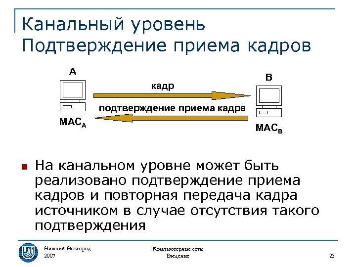 Канальный уровень Подтверждение приема кадров A кадр B подтверждение приема кадра MACA n MACB