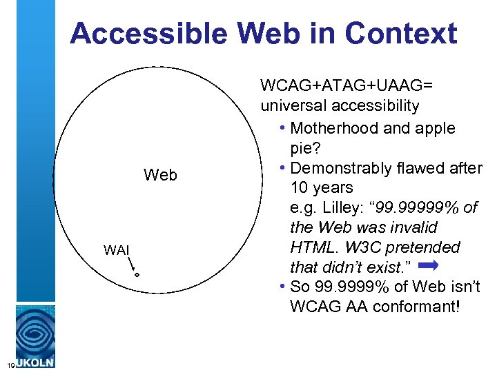 Accessible Web in Context Web WAI WCAG+ATAG+UAAG= universal accessibility • Motherhood and apple pie?