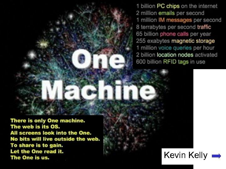 Kevin Kelly 20