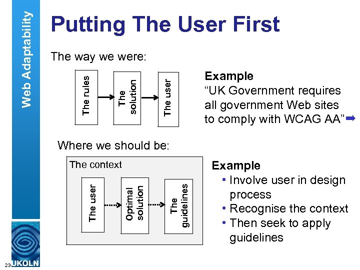 The user The solution The way we were: The rules Web Adaptability Putting The