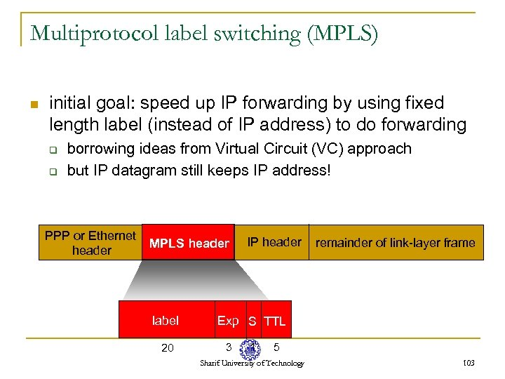 Multiprotocol label switching (MPLS) n initial goal: speed up IP forwarding by using fixed
