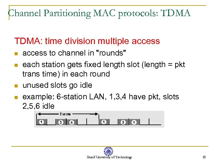 Channel Partitioning MAC protocols: TDMA: time division multiple access n n access to channel