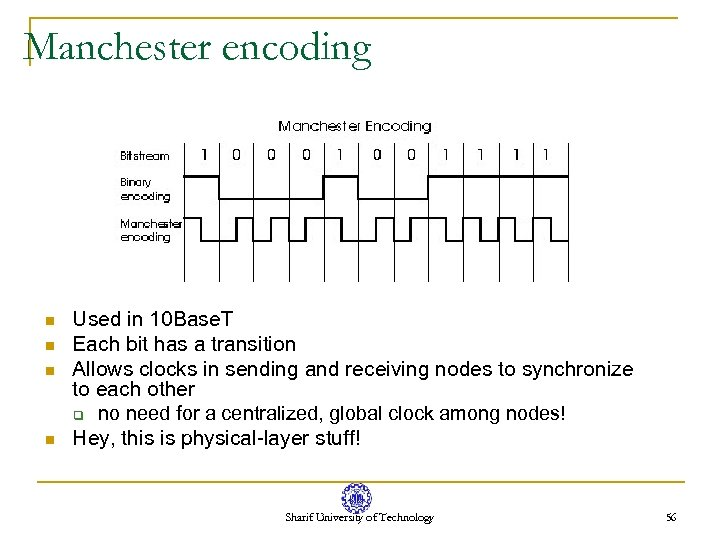 Manchester encoding n n Used in 10 Base. T Each bit has a transition