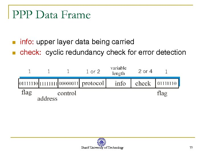 PPP Data Frame n n info: upper layer data being carried check: cyclic redundancy