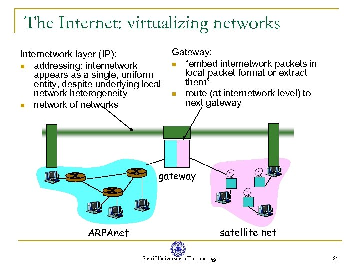 The Internet: virtualizing networks Internetwork layer (IP): n addressing: internetwork appears as a single,